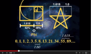 star golden ratio