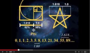 star golden ratio