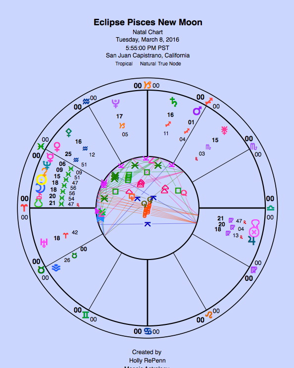 Pisces New Moon Eclipse