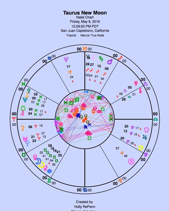Taurus New Moon -1